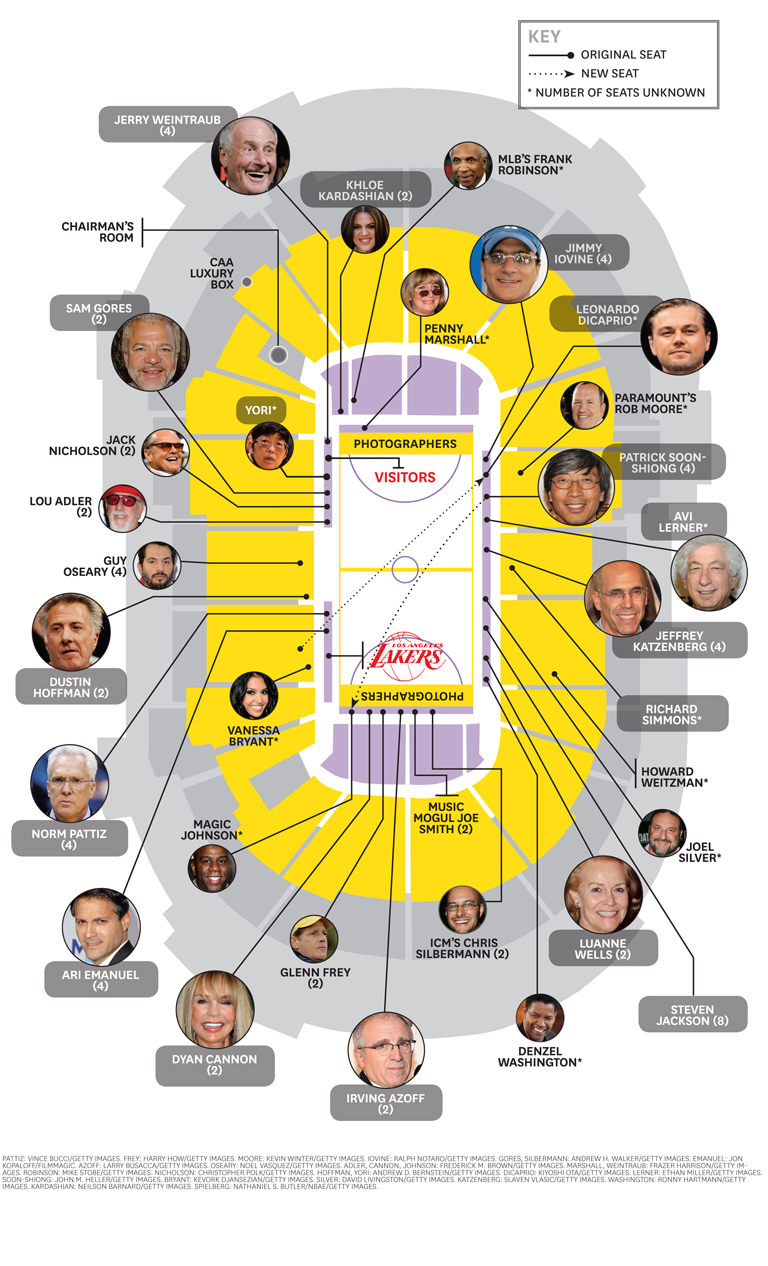 04_lakers-infographic