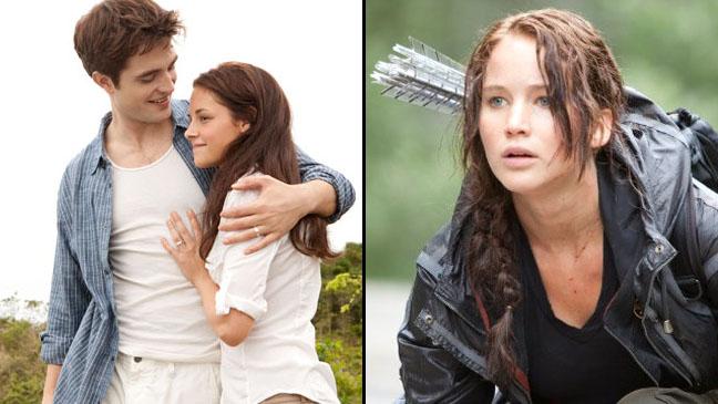 Breaking Dawn Hunger Games Split
