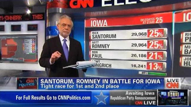 Wolf Blitzer CNN Iowa Caucus Coverage - H 2012