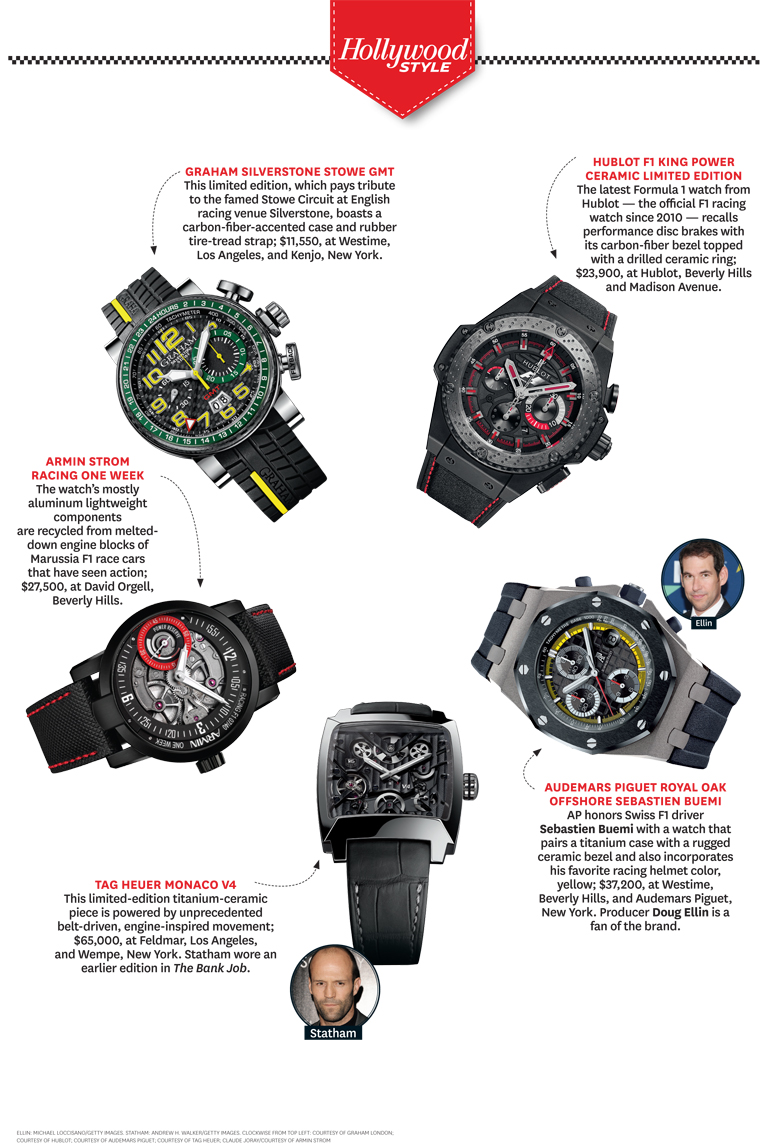 2012-17 STY Watches Infographic NEW
