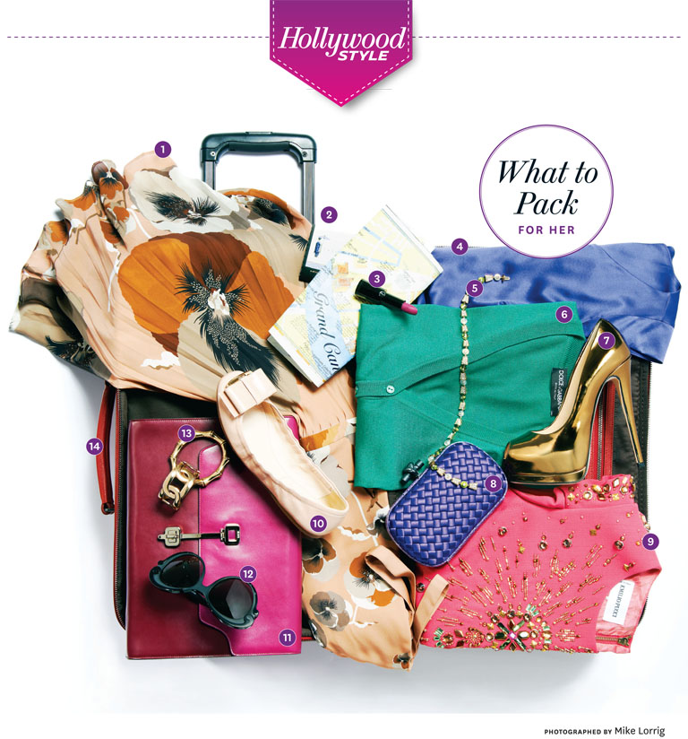 2012 - 30 STY What to Pack Venice Women Infographic iPad