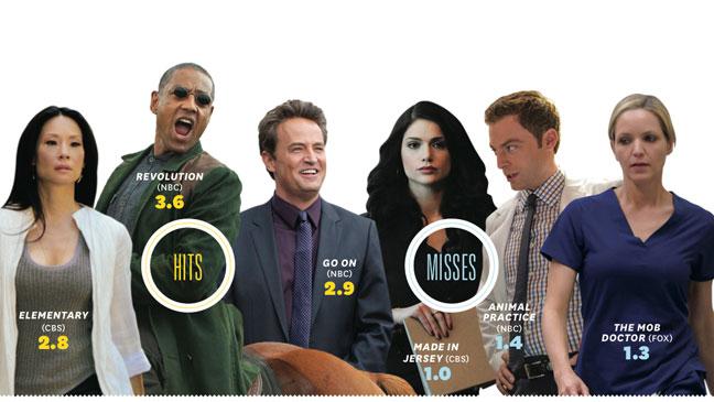 2012-36 REP Ratings Gallery H