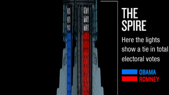 CNN Empire State Building Election Results - H 2012