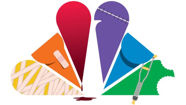 Damaged Assessment NBC - H 2013