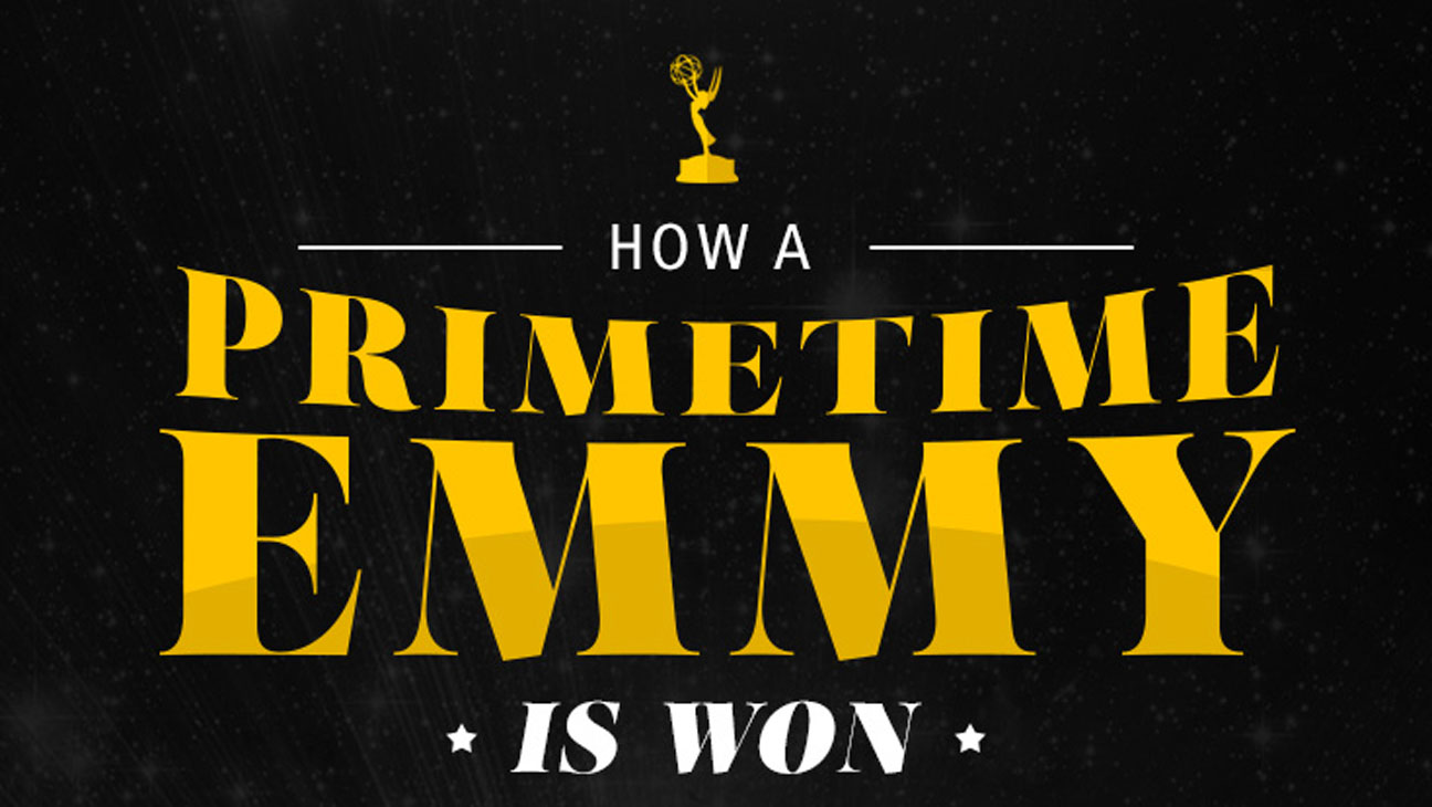 Primetime Emmys Main Image - H 2013