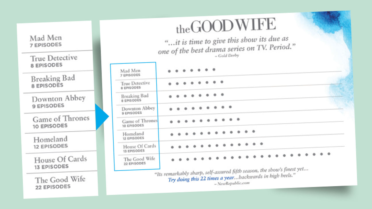 The Good Wife Graphic - H 2014