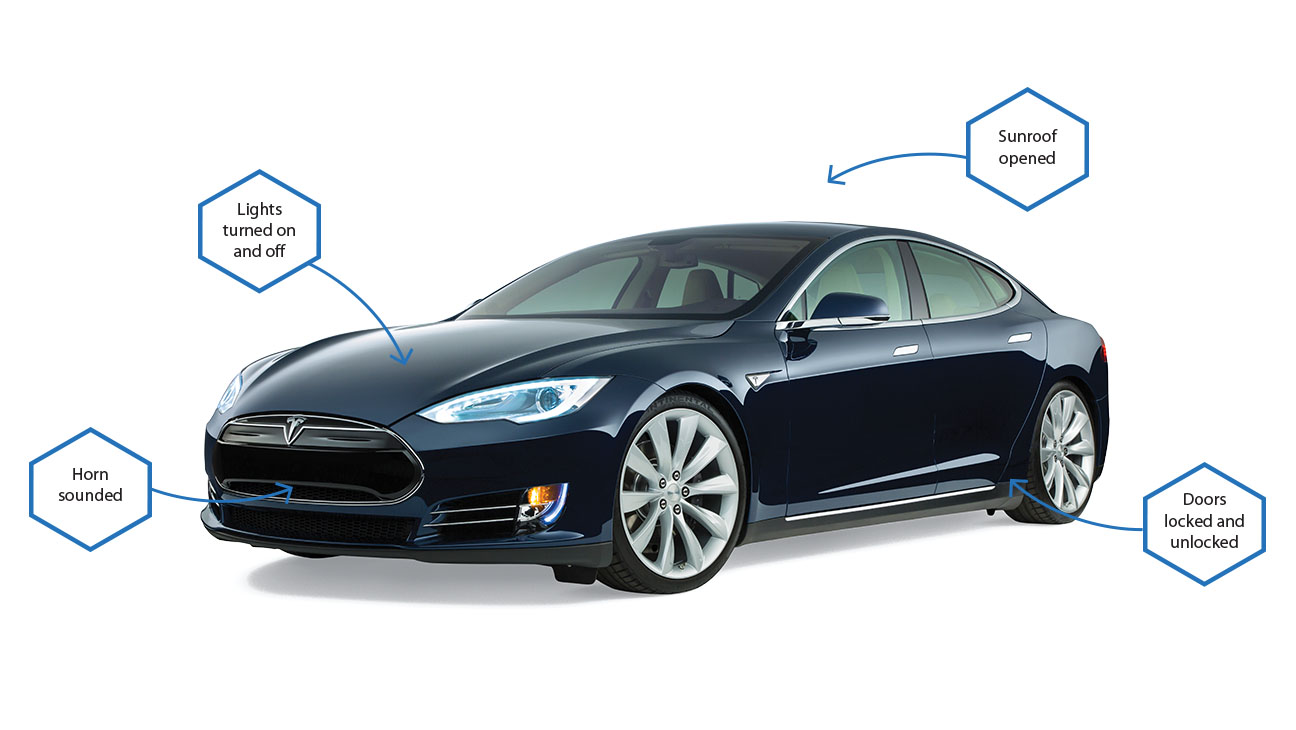 Tesla Hacked Illo - H 2014