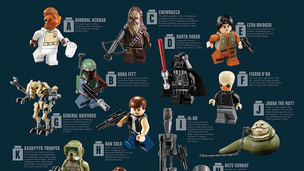 Lego_Star_Wars_Front - H 2015