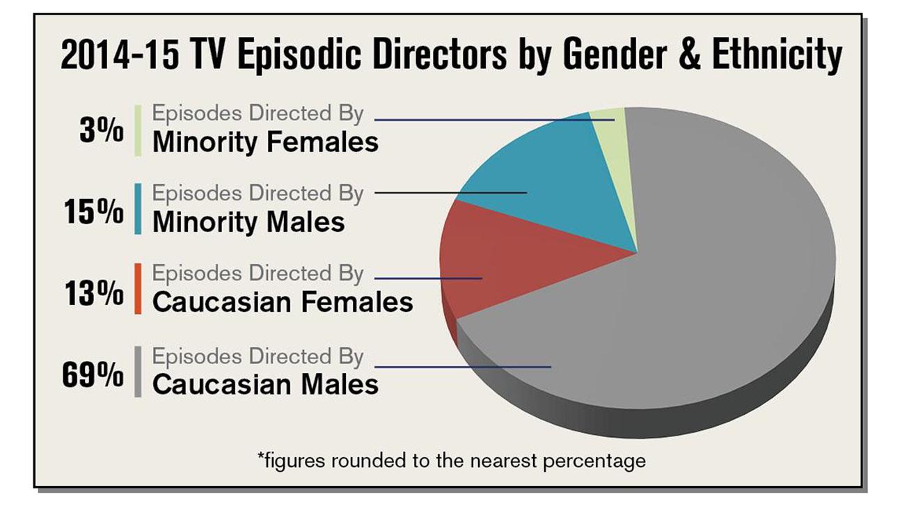 TV Diversity Report - H 2015