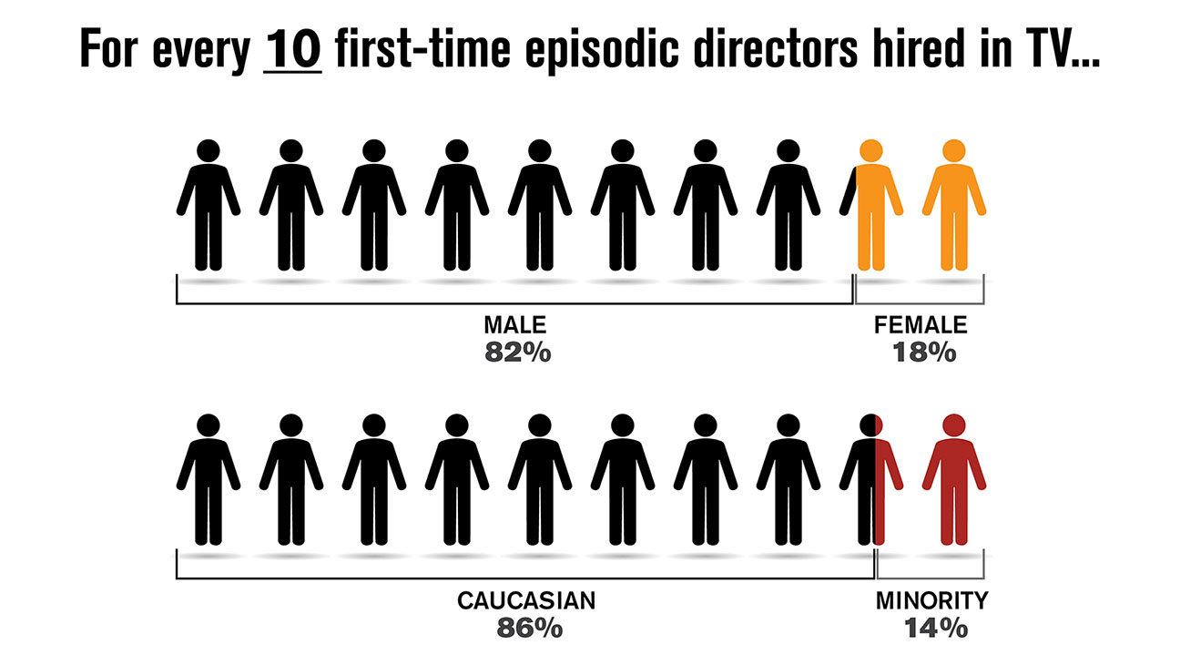 Diversity_First_Time_Directors_Episodic - H 2015