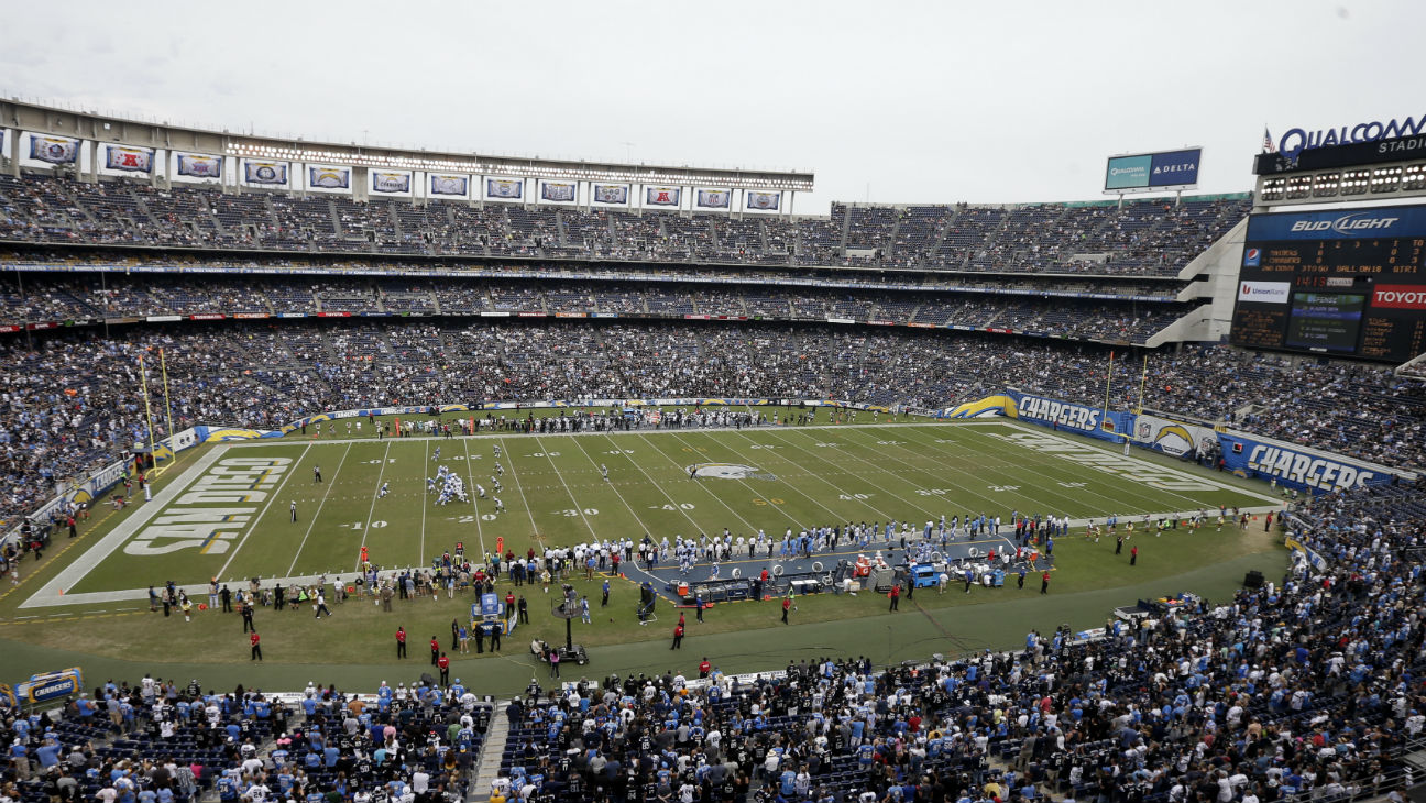 SD Chargers stadium - H