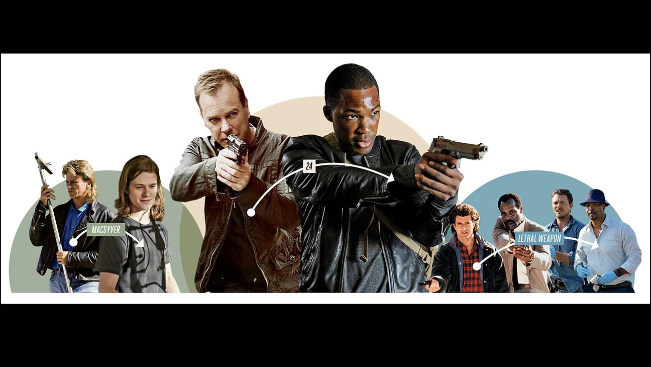 New Crop of TV Show-H 2016